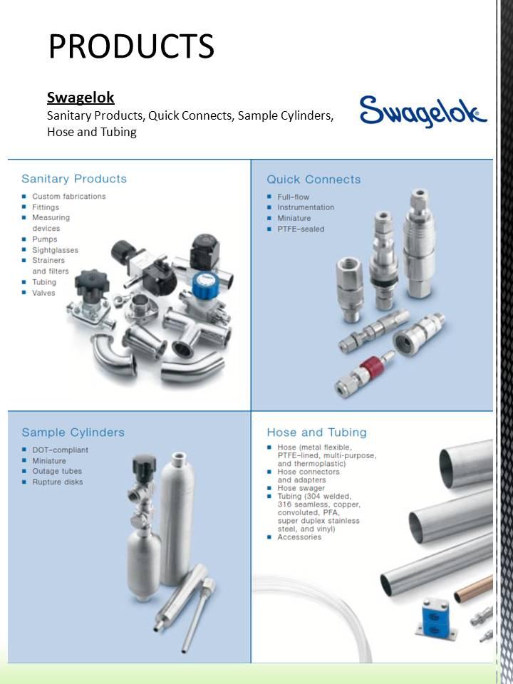 PT Anglo Niaga Jaya Product Swagelok_1