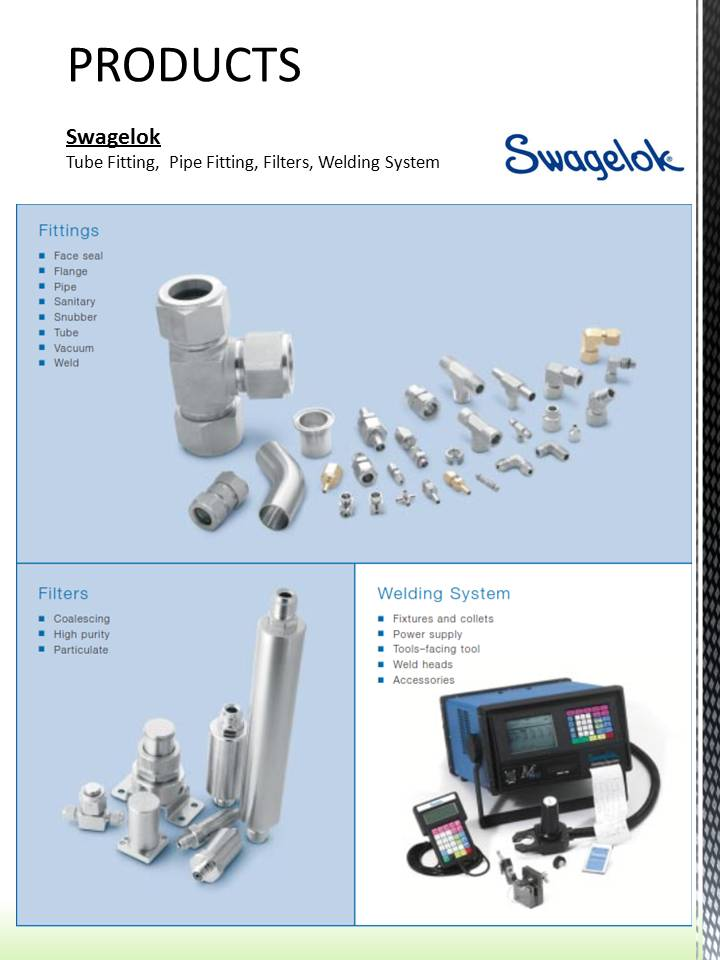 PT Anglo Niaga Jaya Product Swagelok_2